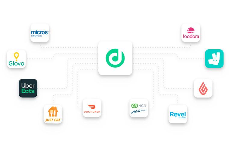 Recibe los pedidos de las plataformas de delivery en tu sistema y sincroniza tu carta con todas ellas